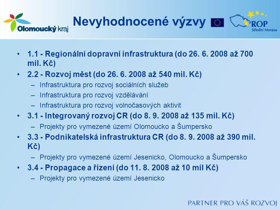 Nevyhodnocené výzvy 1.1 - Regionální dopravní infrastruktura (do 26.