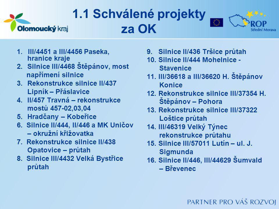 1.1 Schválené projekty za OK 1.