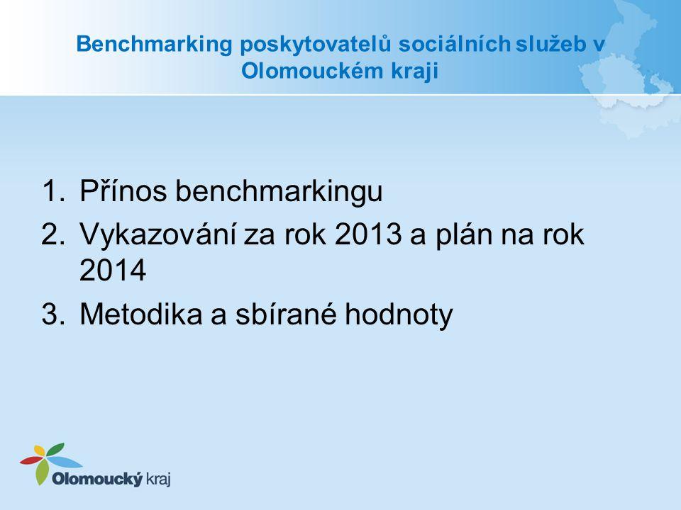 Benchmarking poskytovatelů sociálních služeb v Olomouckém kraji 1.Přínos benchmarkingu Přínos pro Olomoucký kraj srovnávání výsledků napříč službami flexibilní reporty podklady pro plánování podklady pro rozhodování o dotacích