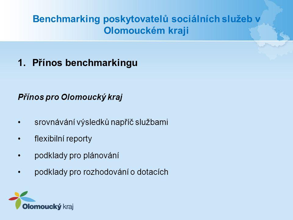 Benchmarking poskytovatelů sociálních služeb v Olomouckém kraji Přínos pro poskytovatele srovnávání vlastních výsledků se stejnými/obdobnými službami sdílení dobré praxe modelaci služby do budoucna vzájemnou výměnu informací a zkušeností