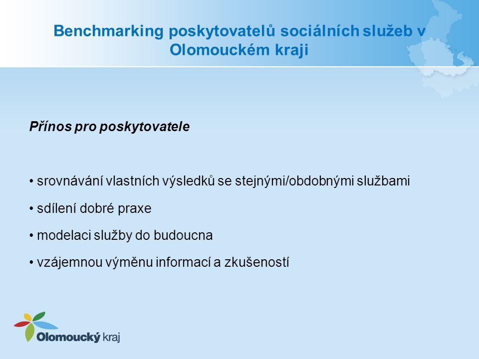 Benchmarking poskytovatelů sociálních služeb v Olomouckém kraji Přínos pro poskytovatele srovnávání vlastních výsledků se stejnými/obdobnými službami