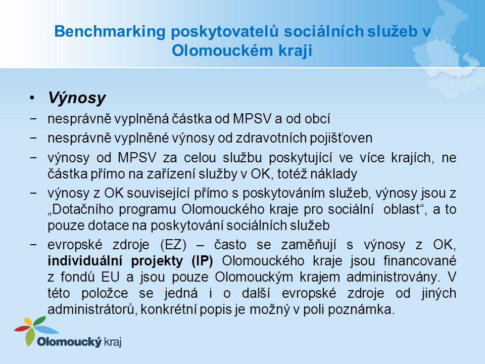 Benchmarking poskytovatelů sociálních služeb v Olomouckém kraji −výnosy a náklady musí odrážet pouze poskytování sociální služby, nemusí nutně kopírovat účetní závěrku organizace (poskytovatele), protože v závěrce organizace se objevují i výnosy a náklady nesouvisející přímo se sociální službou (nestátní zdravotnické zařízení, akce pořádané pro členy spolku, fakultativní služby, konference aj.) Náklady −za celou organizaci, ne přímo související s poskytováním sociální služby (totéž jak u výnosů) −mzdové náklady celkem, ne jen pouze pracovníků sociální služby.
