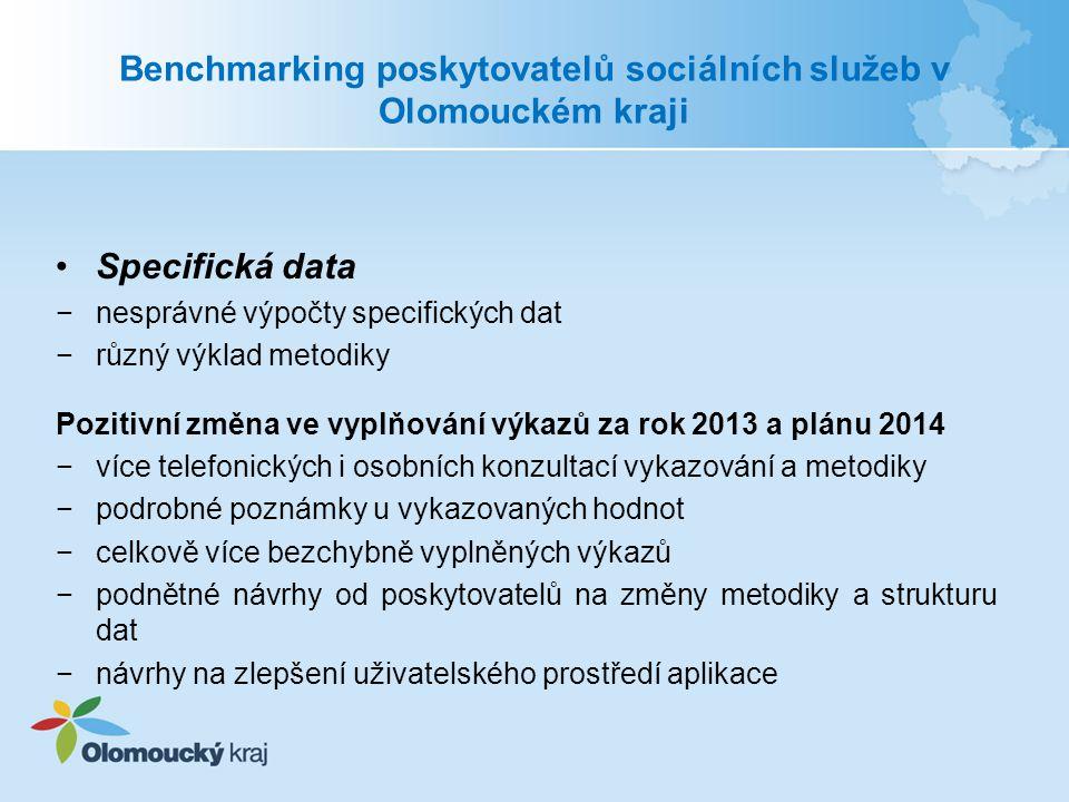 Benchmarking poskytovatelů sociálních služeb v Olomouckém kraji Specifická data −nesprávné výpočty specifických dat −různý výklad metodiky Pozitivní z