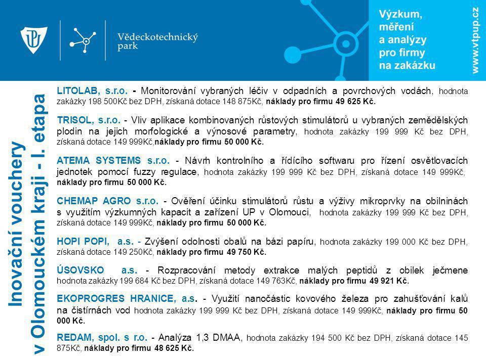 Inovační vouchery v Olomouckém kraji - I. etapa LITOLAB, s.r.o. - Monitorování vybraných léčiv v odpadních a povrchových vodách, hodnota zakázky 198 5