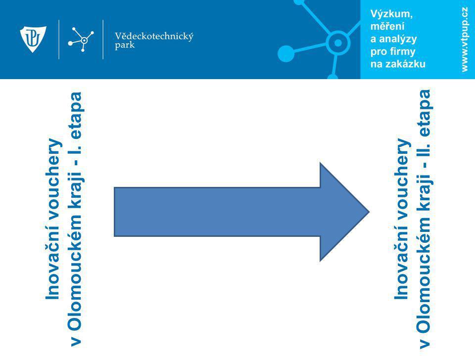 Inovační vouchery v Olomouckém kraji - I. etapa Inovační vouchery v Olomouckém kraji - II. etapa