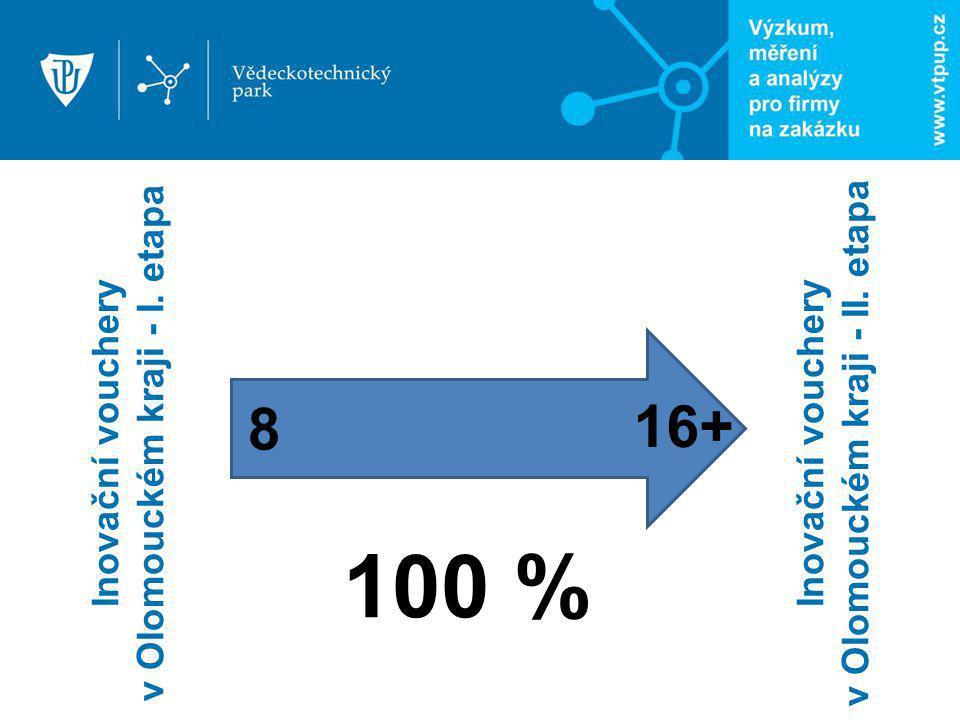 Inovační vouchery v Olomouckém kraji - I. etapa 8 16+ 100 % Inovační vouchery v Olomouckém kraji - II. etapa