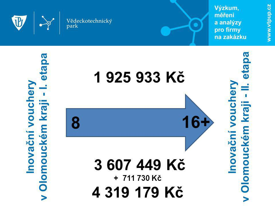 Inovační vouchery v Olomouckém kraji - I. etapa 8 16+ 3 607 449 Kč + 711 730 Kč 4 319 179 Kč 1 925 933 Kč Inovační vouchery v Olomouckém kraji - II. e
