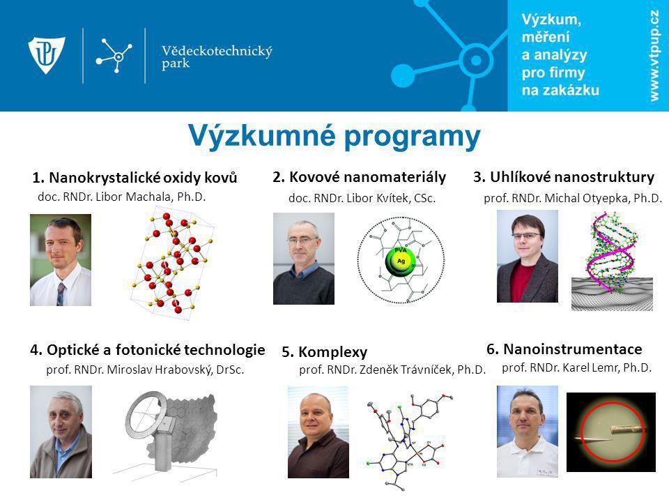doc. RNDr. Libor Machala, Ph.D. prof. RNDr. Michal Otyepka, Ph.D. prof. RNDr. Zdeněk Trávníček, Ph.D.prof. RNDr. Miroslav Hrabovský, DrSc. doc. RNDr.