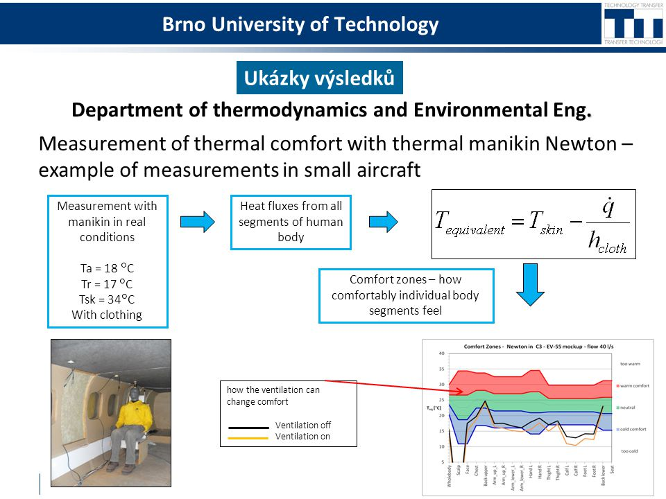 Brno University of Technology Ukázky výsledků. Department of thermodynamics and Environmental Eng. and HVAC in vehicles and aircrafts cabins Measureme