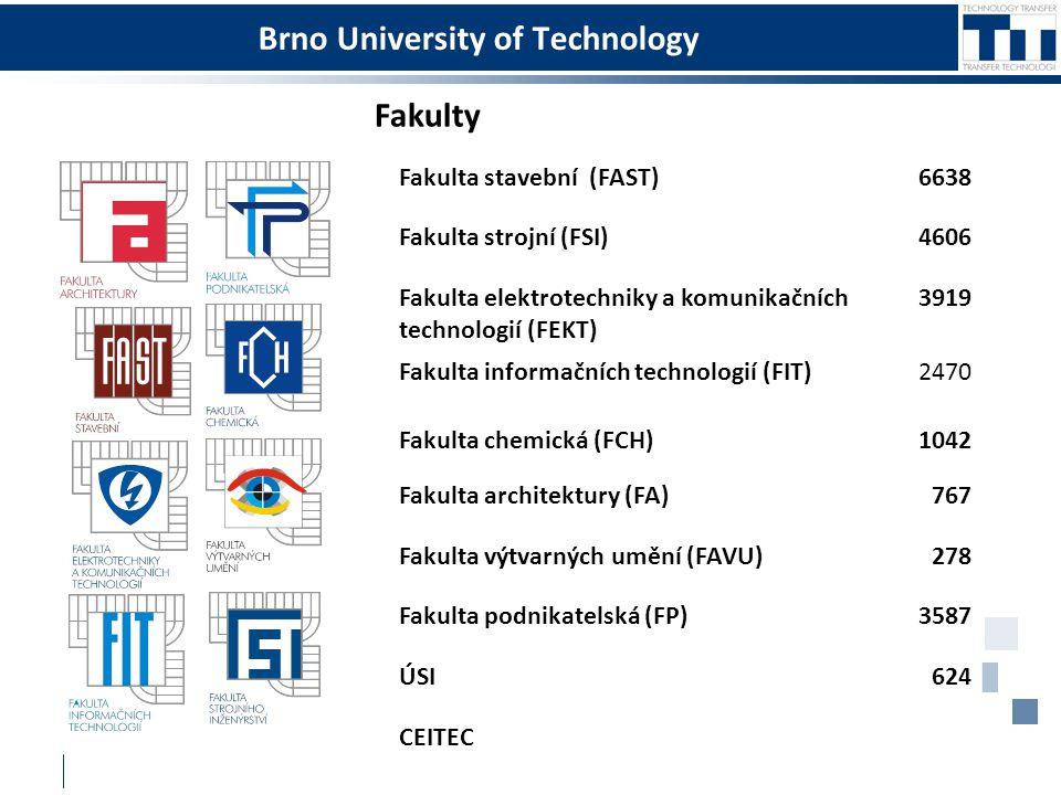 Brno University of Technology Fakulty Fakulta stavební (FAST)6638 Fakulta strojní (FSI)4606 Fakulta elektrotechniky a komunikačních technologií (FEKT)