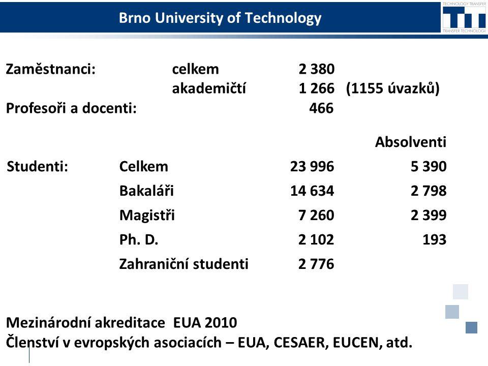 Brno University of Technology Centra kompetence financovaná TA ČR (10) 52 mil.Kč Národní grantové projekty 473 mil.Kč (GAČR, TAČR, MPO, MDS, MZD, MŽP, atd.) Mezinárodní vědecké grantové projekty 111 mil.Kč (COST, EUREKA, INGO, EUPRO, 6FP, 7FP, atd.) Ostatní, včetně kontrahovaného výzkumu 212 mil.