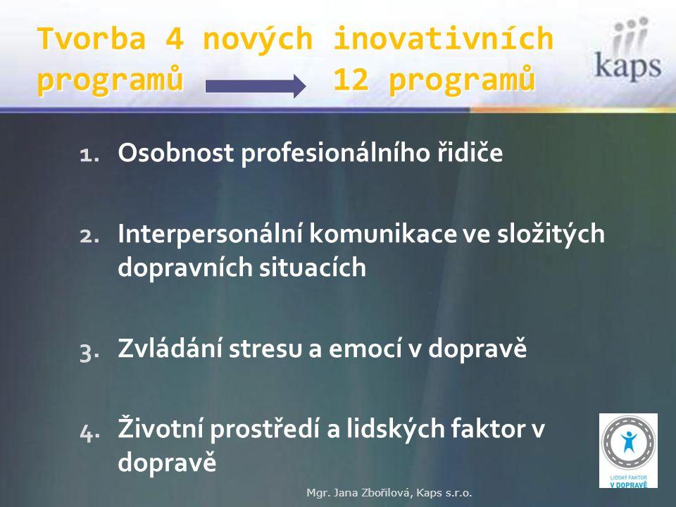Tvorba 4 nových inovativních programů 12 programů 1. Osobnost profesionálního řidiče 2. Interpersonální komunikace ve složitých dopravních situacích 3
