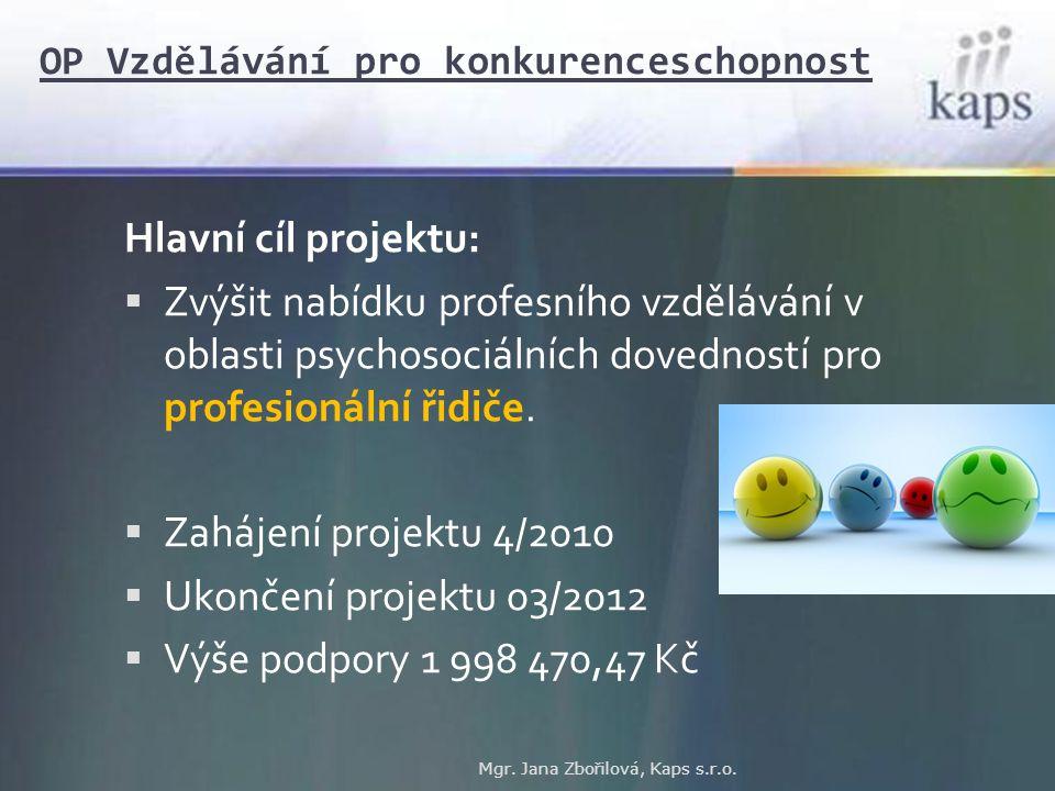 OP Vzdělávání pro konkurenceschopnost Hlavní cíl projektu:  Zvýšit nabídku profesního vzdělávání v oblasti psychosociálních dovedností pro profesioná