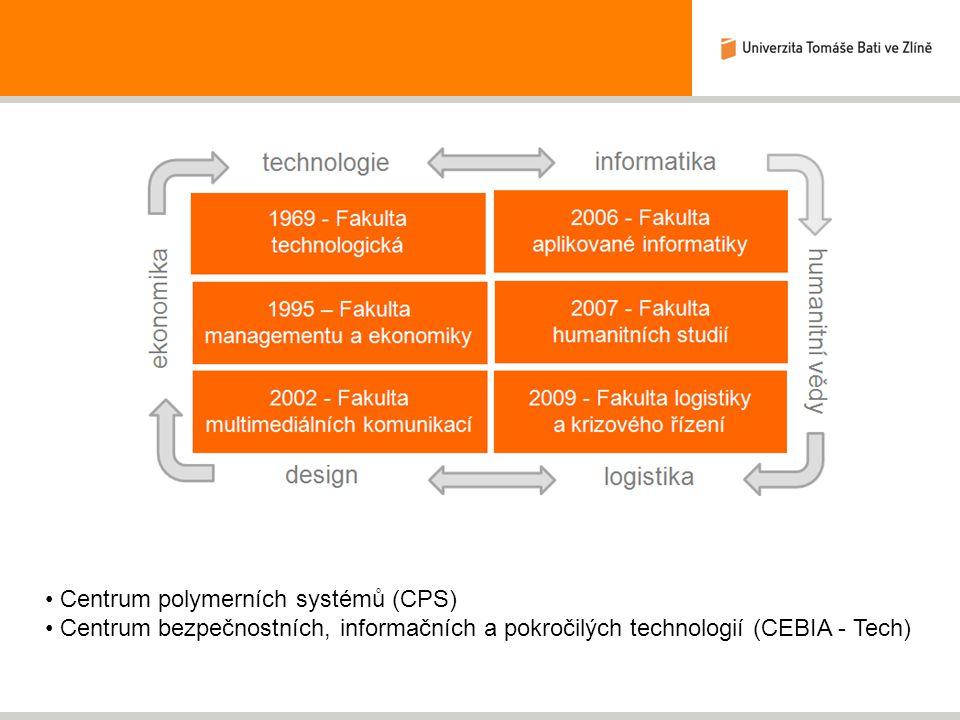 Centrum polymerních systémů (CPS) Centrum bezpečnostních, informačních a pokročilých technologií (CEBIA - Tech)