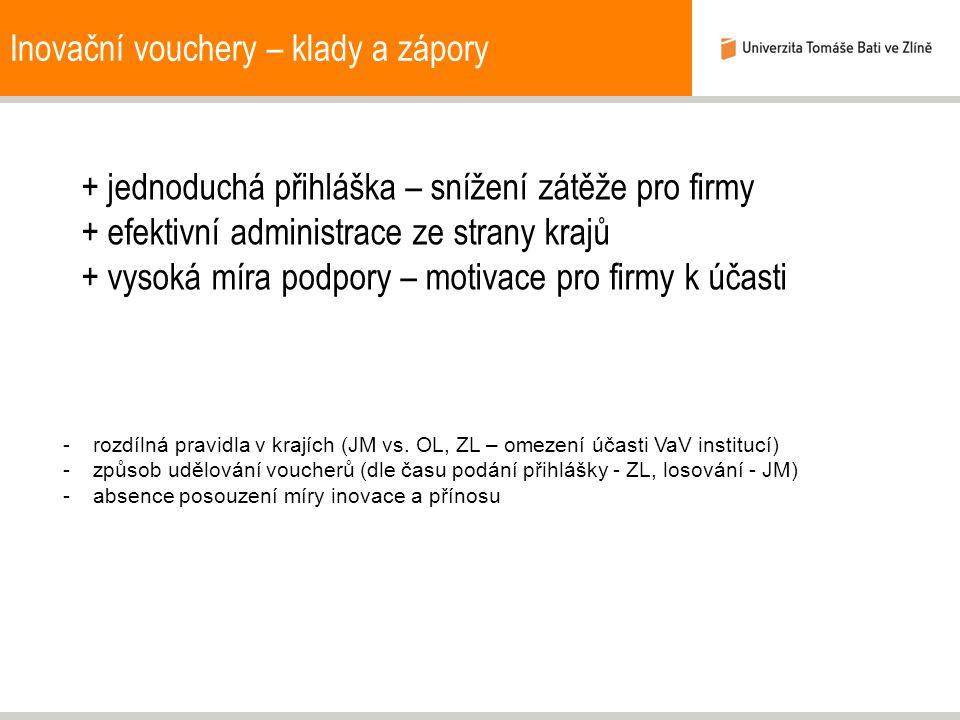 Univerzita Tomáše Bati ve Zlíně Nám.T. G. Masaryka 5555 76001 Zlín Kontaktní osoba: doc.