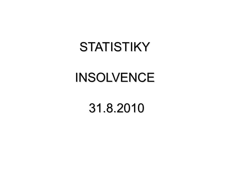 STATISTIKY INSOLVENCE 31.8.2010
