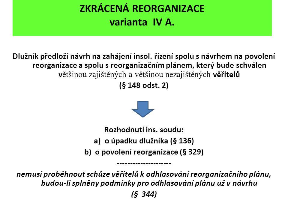 ZKRÁCENÁ REORGANIZACE varianta IV A. Dlužník předloží návrh na zahájení insol. řízení spolu s návrhem na povolení reorganizace a spolu s reorganizační