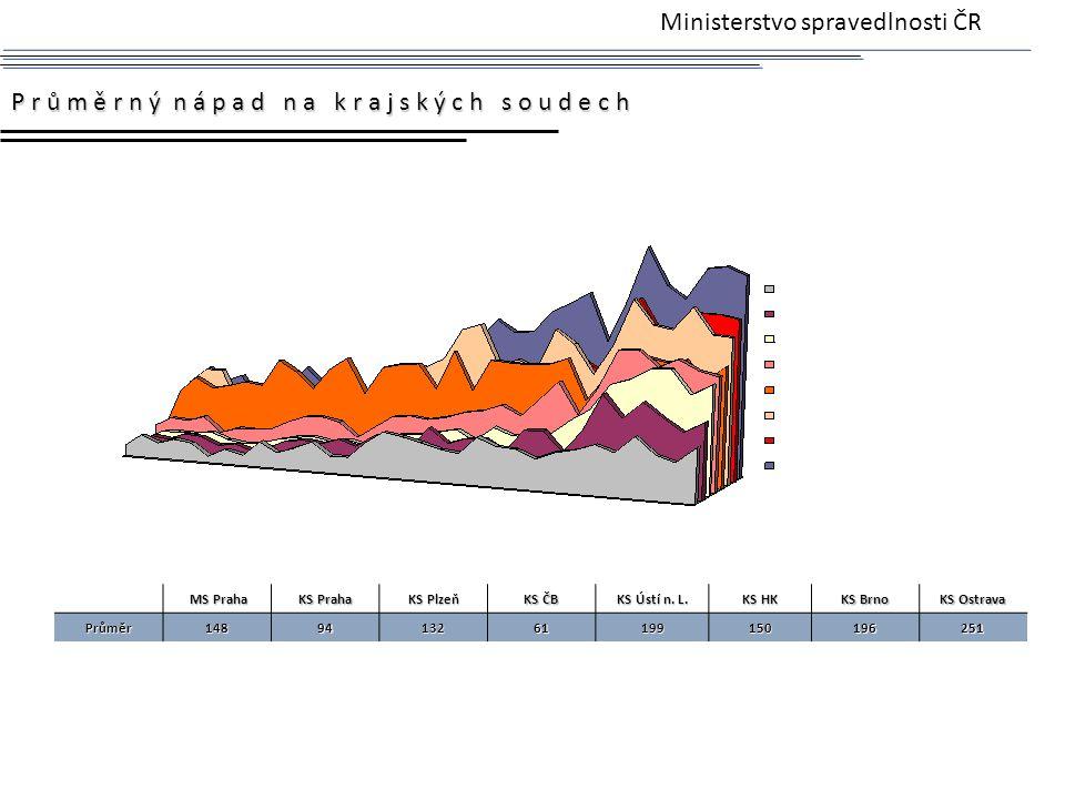 Reorganizace menších subjektů je časově limitovaná KSBR 38 INS 1442/2008, 2 VSOL 53/2009-B-32 V přezkoumávané věci dlužník v určené lhůtě (tj.