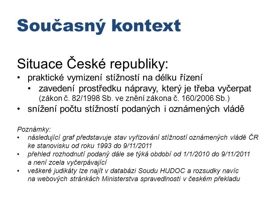 Stížnosti proti ČR Stav vyřizování oznámených stížností (od 1/1/1993 do 9/11/2011)