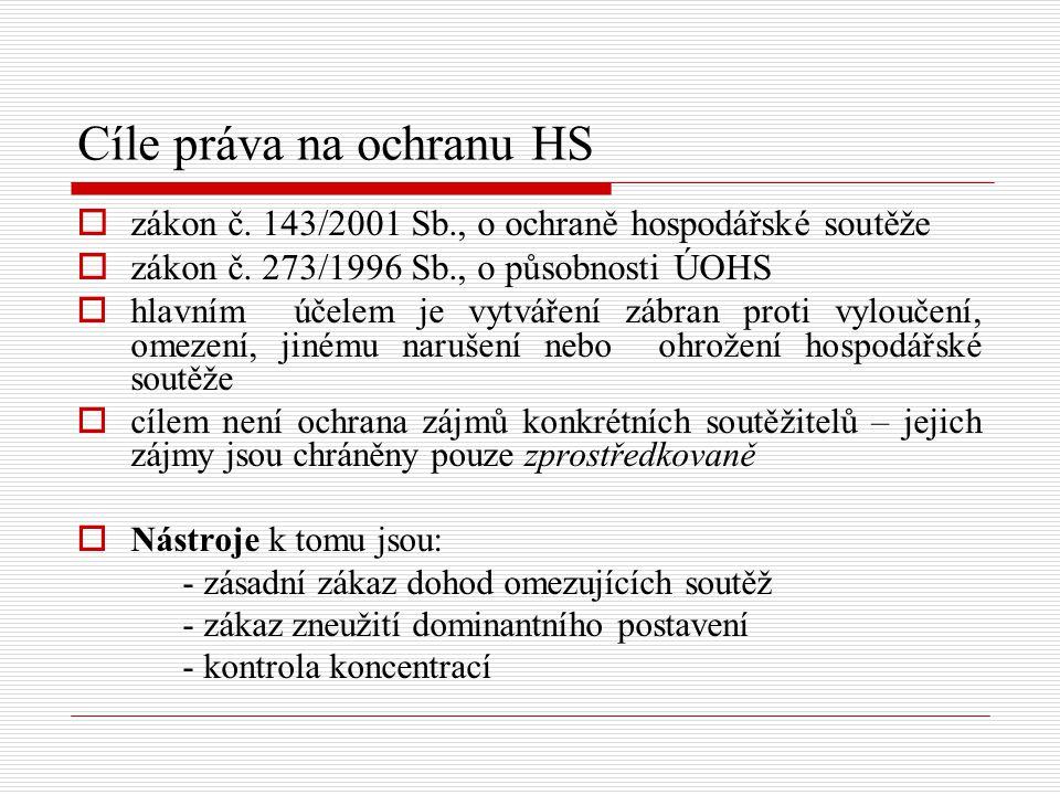 Dohody narušující soutěž I  Čl.