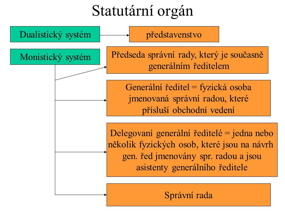 Statutární orgán Dualistický systémpředstavenstvo Monistický systém Předseda správní rady, který je současně generálním ředitelem Správní rada Generál