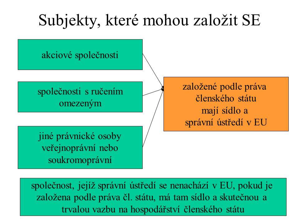 Subjekty, které mohou založit SE akciové společnosti společnosti s ručením omezeným společnost, jejíž správní ústředí se nenachází v EU, pokud je zalo