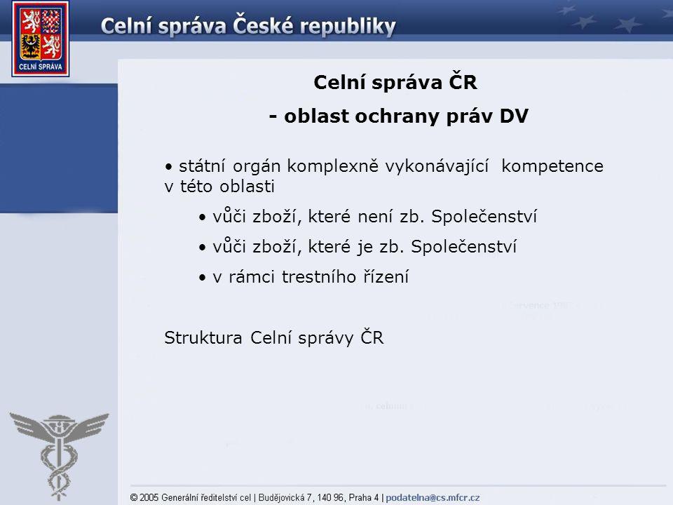 Celní správa ČR - oblast ochrany práv DV státní orgán komplexně vykonávající kompetence v této oblasti vůči zboží, které není zb. Společenství vůči zb
