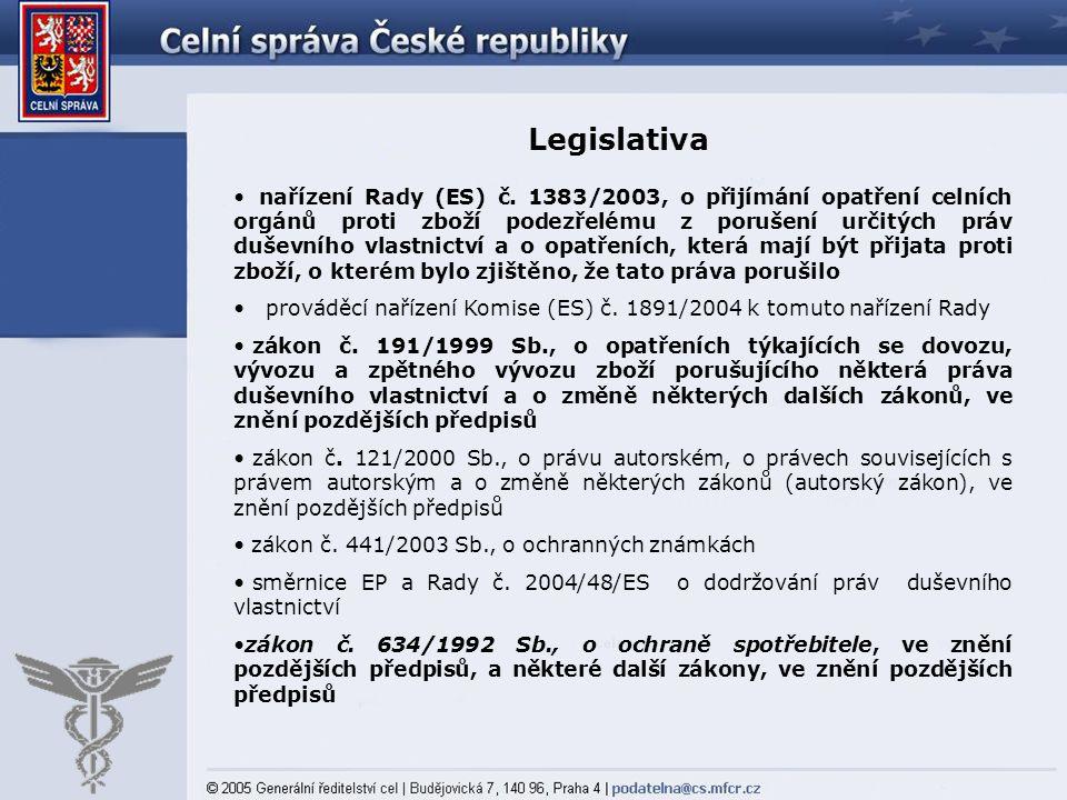 Legislativa nařízení Rady (ES) č. 1383/2003, o přijímání opatření celních orgánů proti zboží podezřelému z porušení určitých práv duševního vlastnictv