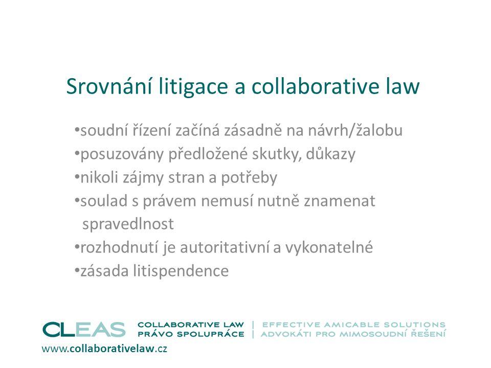 Srovnání litigace a collaborative law soudní řízení začíná zásadně na návrh/žalobu posuzovány předložené skutky, důkazy nikoli zájmy stran a potřeby soulad s právem nemusí nutně znamenat spravedlnost rozhodnutí je autoritativní a vykonatelné zásada litispendence www.collaborativelaw.cz