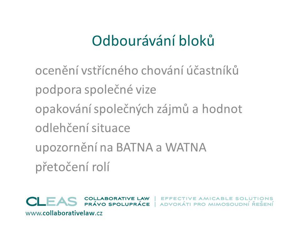 Odbourávání bloků ocenění vstřícného chování účastníků podpora společné vize opakování společných zájmů a hodnot odlehčení situace upozornění na BATNA a WATNA přetočení rolí www.collaborativelaw.cz