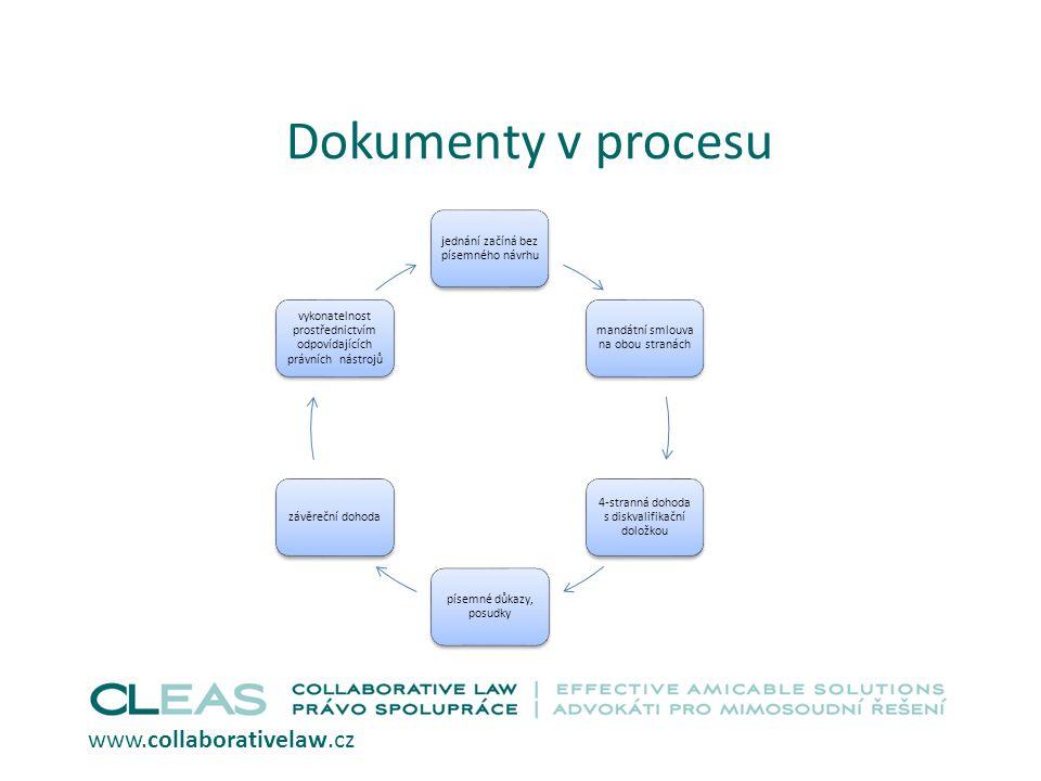 Dokumenty v procesu jednání začíná bez písemného návrhu mandátní smlouva na obou stranách 4-stranná dohoda s diskvalifikační doložkou písemné důkazy, posudky závěreční dohoda vykonatelnost prostřednictvím odpovídajících právních nástrojů www.collaborativelaw.cz