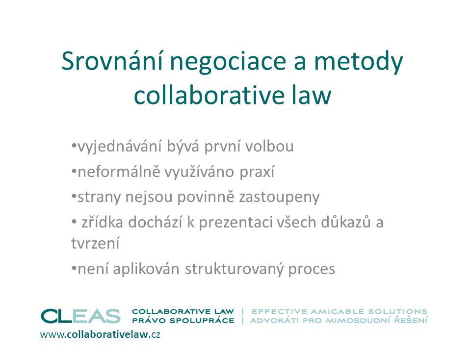 Srovnání negociace a metody collaborative law vyjednávání bývá první volbou neformálně využíváno praxí strany nejsou povinně zastoupeny zřídka dochází k prezentaci všech důkazů a tvrzení není aplikován strukturovaný proces www.collaborativelaw.cz