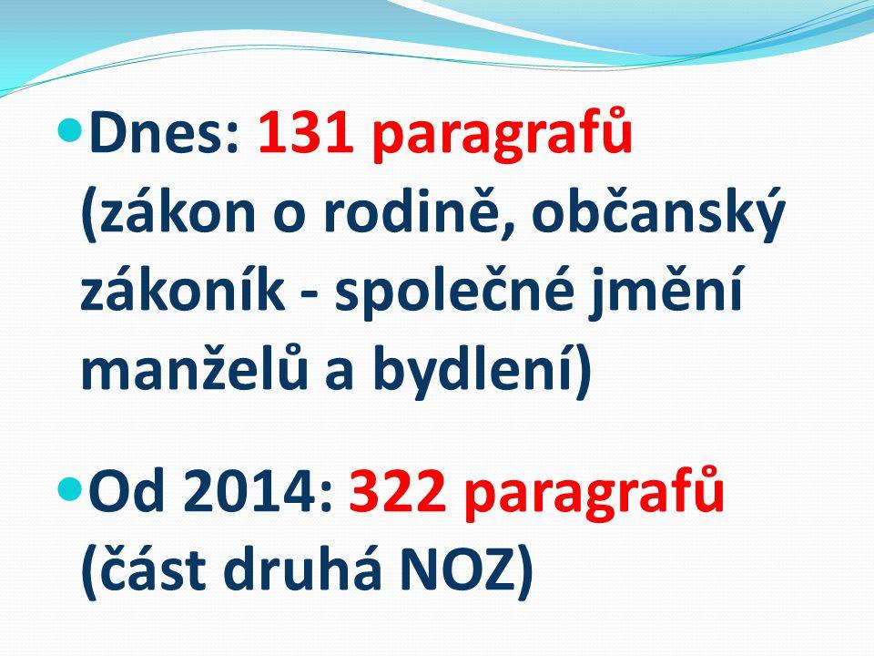 Dnes: 131 paragrafů (zákon o rodině, občanský zákoník - společné jmění manželů a bydlení) Od 2014: 322 paragrafů (část druhá NOZ)