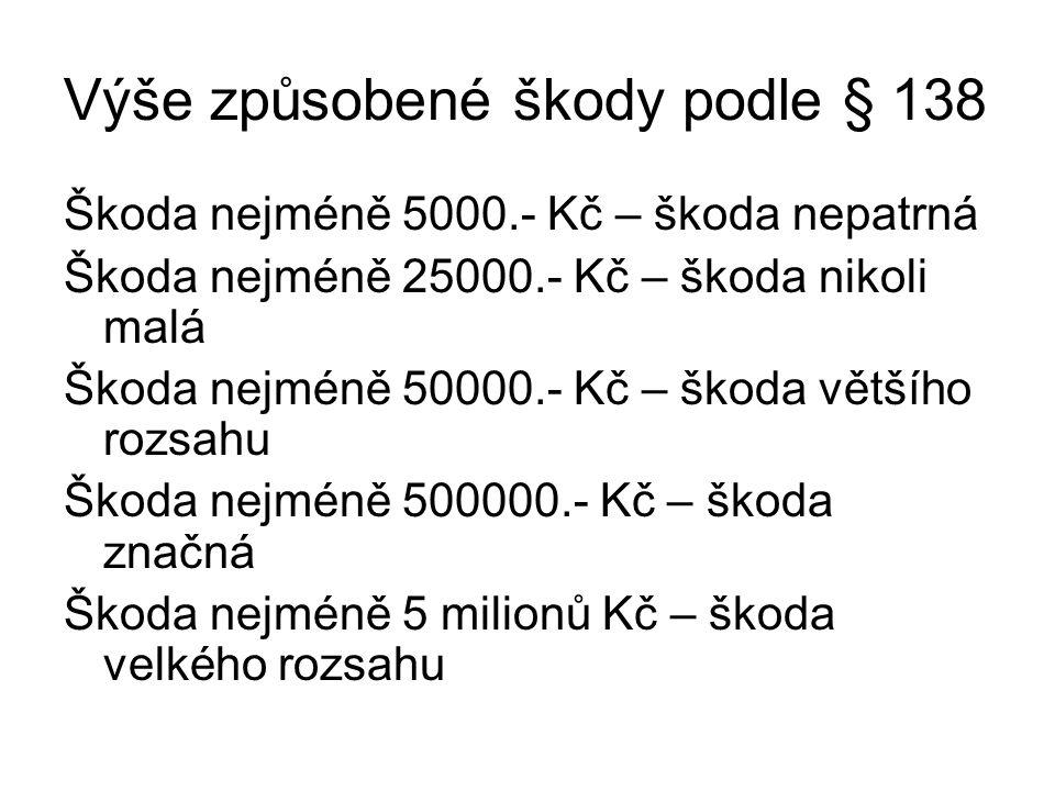 Výše způsobené škody podle § 138 Škoda nejméně 5000.- Kč – škoda nepatrná Škoda nejméně 25000.- Kč – škoda nikoli malá Škoda nejméně 50000.- Kč – škod