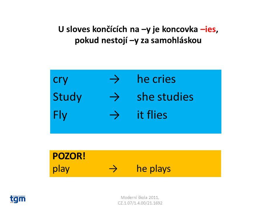 U sloves končících na –y je koncovka –ies, pokud nestojí –y za samohláskou Moderní škola 2011, CZ.1.07/1.4.00/21.1692 cry→he cries Study →she studies