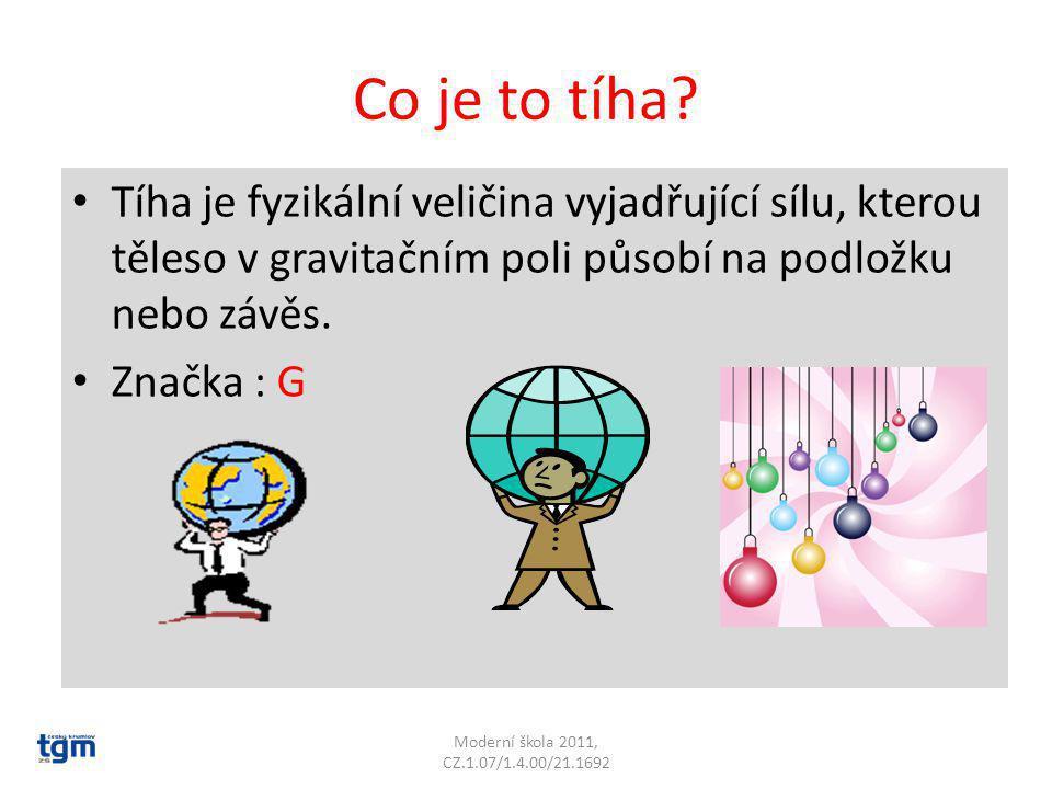 Co je to tíha? Tíha je fyzikální veličina vyjadřující sílu, kterou těleso v gravitačním poli působí na podložku nebo závěs. Značka : G Moderní škola 2