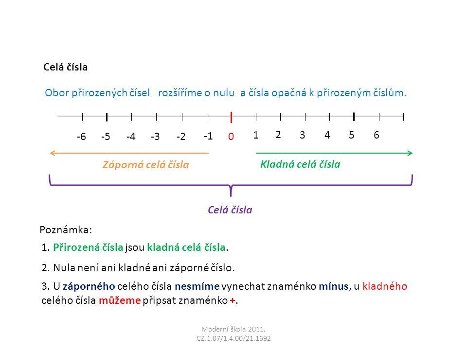 Moderní škola 2011, CZ.1.07/1.4.00/21.1692 Celá čísla 1 2 3 456 0 -2-3-4-5-6 Obor přirozených číselrozšíříme o nulua čísla opačná k přirozeným číslům.