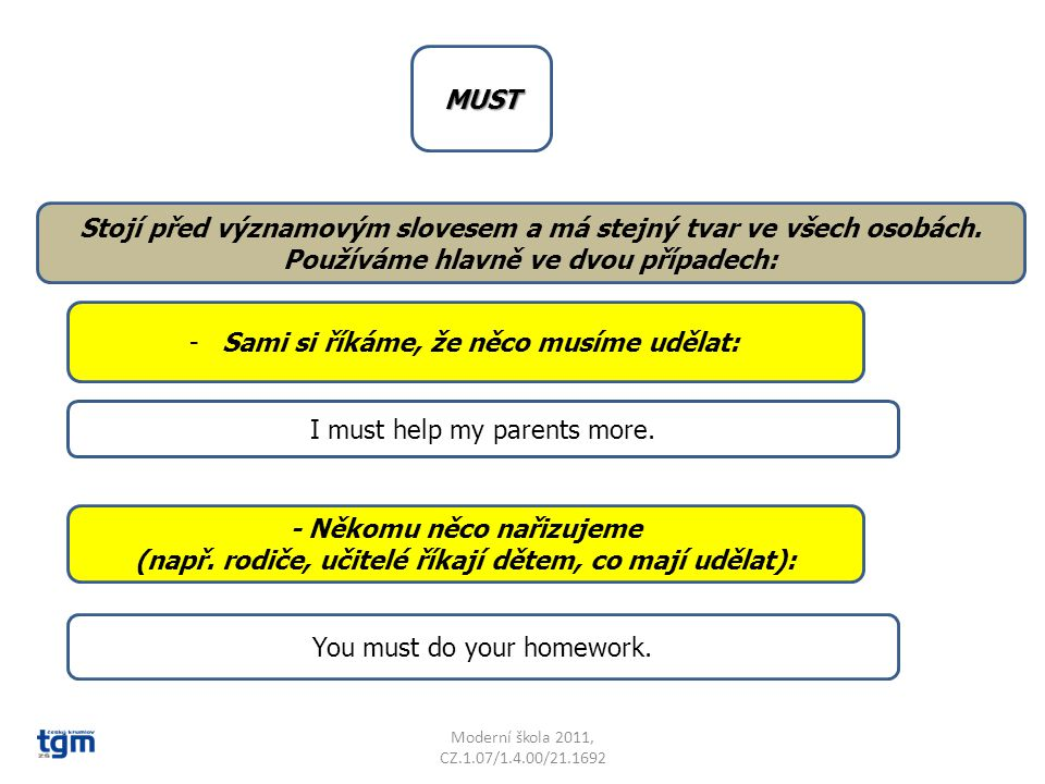 Moderní škola 2011, CZ.1.07/1.4.00/21.1692 Když vyprávíme o svých nebo něčích úkolech a povinnostech.
