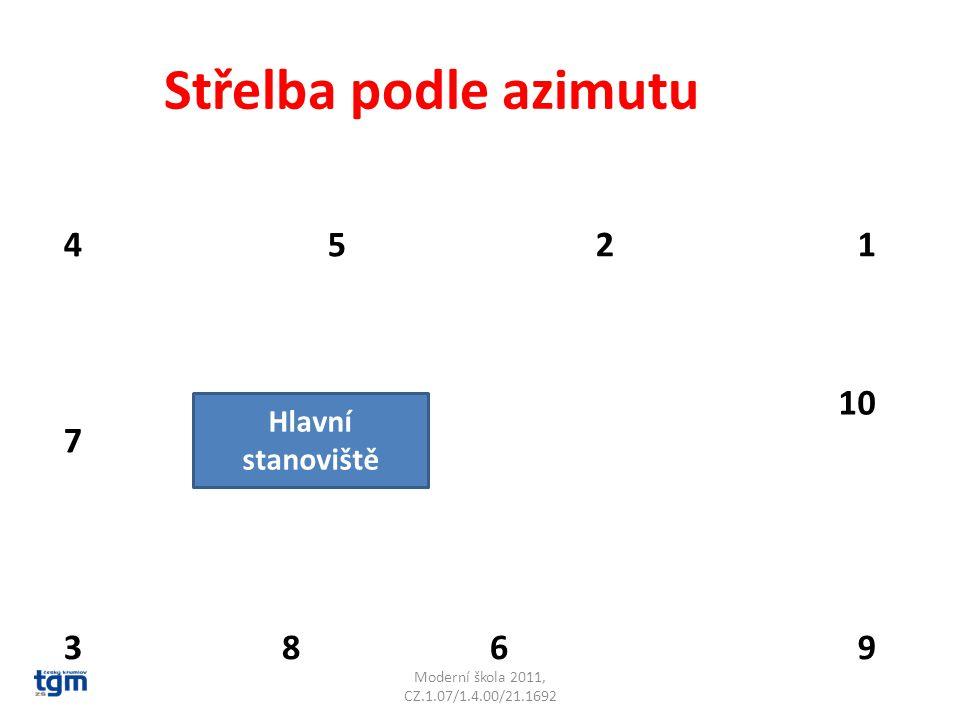 Hledání pokladu Přiklad zápisu Azimut 1 – 2 20°2m Azimut 2 – 3 80°3m Azimut 3 – 4 330°1m Azimut 4 – 5 180°2m Azimut 5 – 6 90°5m (poklad) Moderní škola 2011, CZ.1.07/1.4.00/21.1692