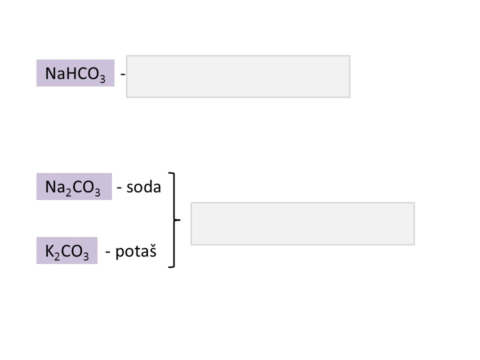 Na 2 CO 3 NaHCO 3 K 2 CO 3 - soda - jedlá ( zažívací ) soda - potaš výroba skla a pracích prášků
