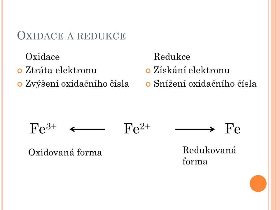 O XIDACE A REDUKCE Oxidace Ztráta elektronu Zvýšení oxidačního čísla Redukce Získání elektronu Snížení oxidačního čísla Fe 3+ Fe 2+ Fe Oxidovaná forma