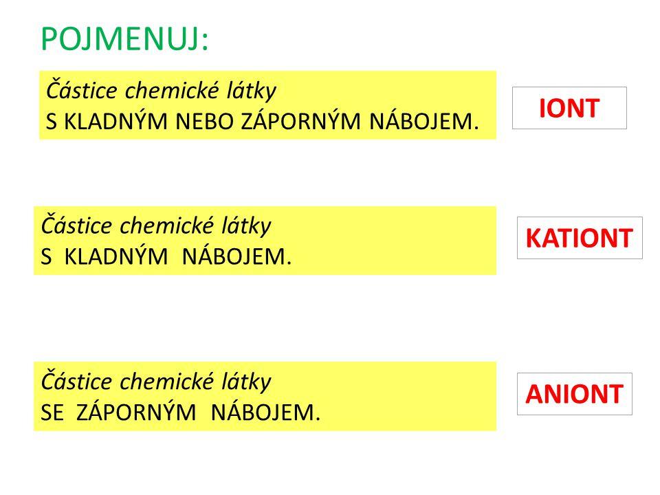 POJMENUJ: Částice chemické látky S KLADNÝM NEBO ZÁPORNÝM NÁBOJEM. Částice chemické látky S KLADNÝM NÁBOJEM. Částice chemické látky SE ZÁPORNÝM NÁBOJEM