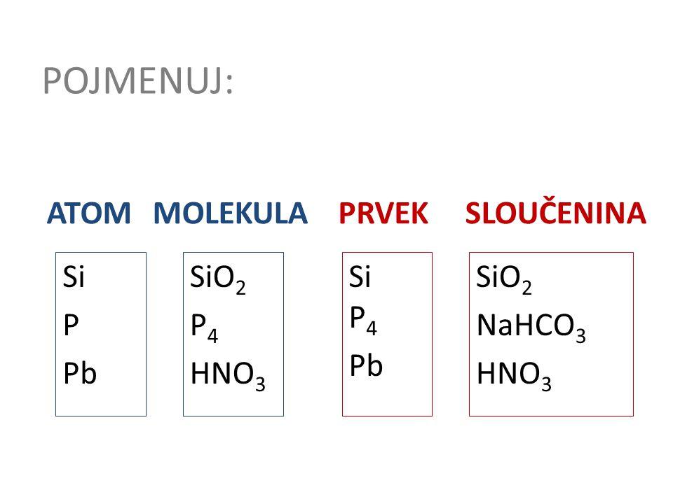 DEFINUJ: Částice chemické látky složená z jádra a obalu.
