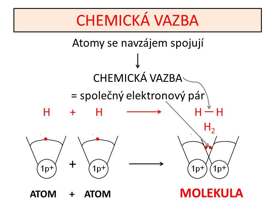 MOLEKULA = částice chemické látky složená ze 2 nebo více sloučených atomů.