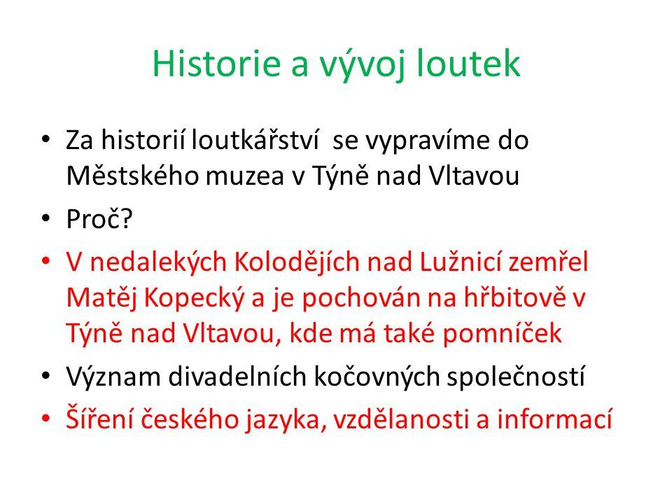 Historie loutek, loutkářství Vv – 6.ročník Mgr. Zdenka Meškánová ZŠ, Týn nad Vltavou, Malá Strana