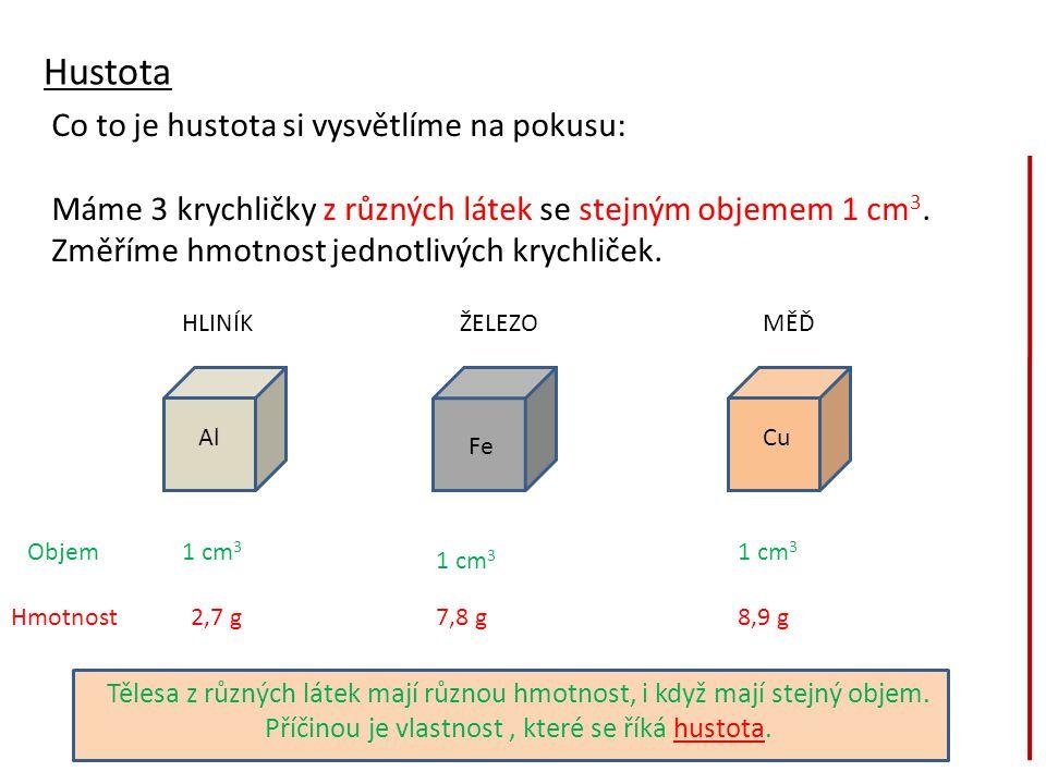 Hustota Co to je hustota si vysvětlíme na pokusu: Máme 3 krychličky z různých látek se stejným objemem 1 cm 3. Změříme hmotnost jednotlivých krychliče