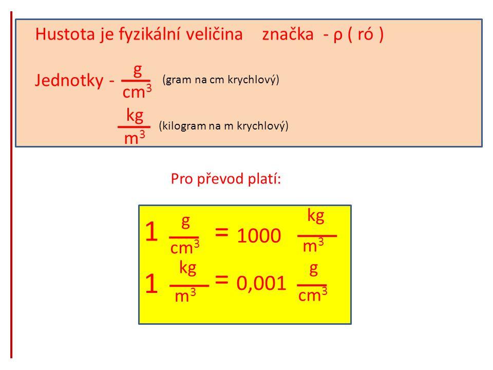 Hustota je fyzikální veličina značka - ρ ( ró ) Jednotky - g cm 3 kg m 3 (gram na cm krychlový) (kilogram na m krychlový) g cm 3 kg m 3 1= 1000 g cm 3