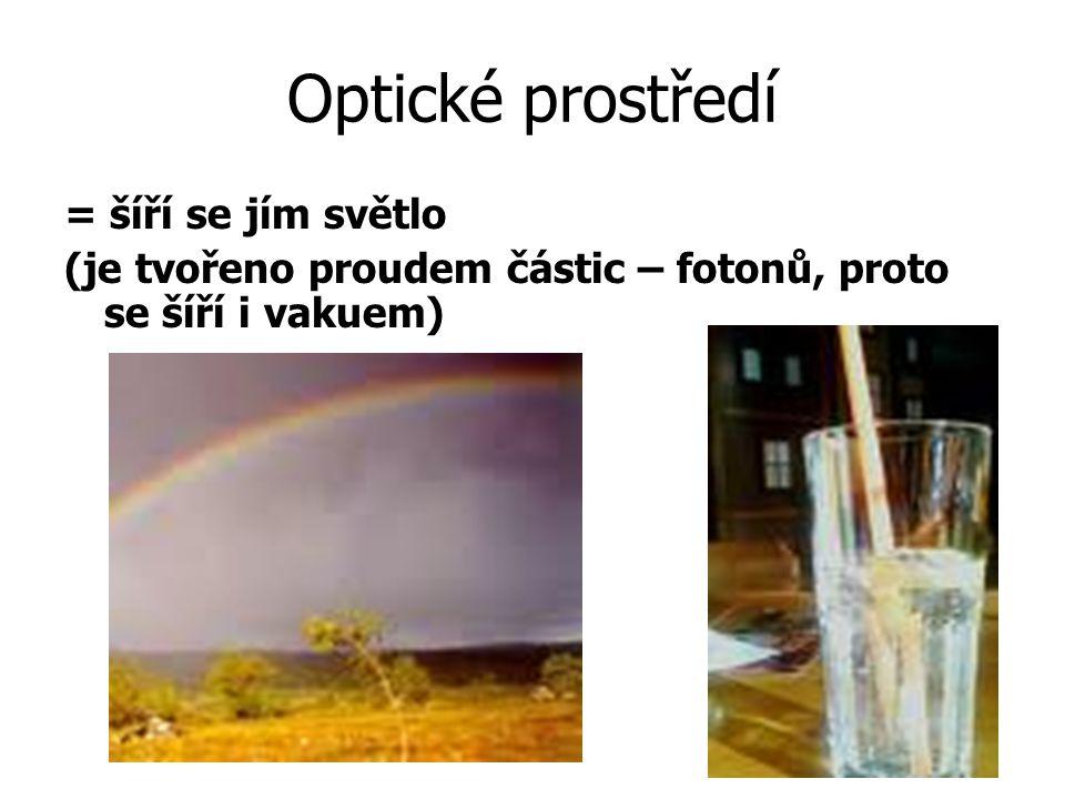 Druhy optických prostředí: Průhledné Průsvitné Čiré – propouští světlo všech barev Barevné – propouští světlo pouze jedné barvy