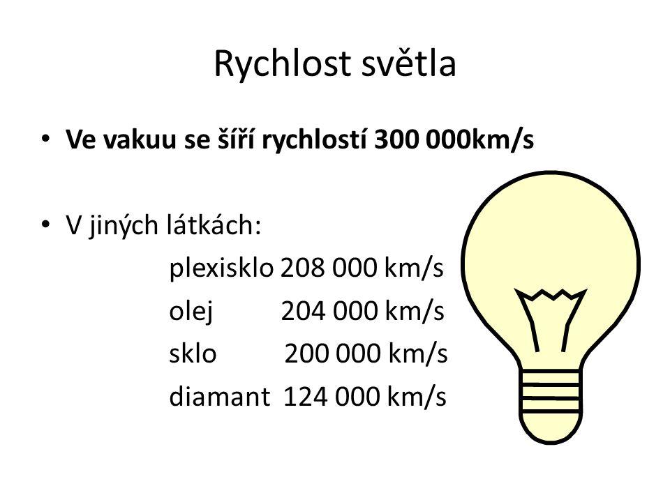Rychlost světla Ve vakuu se šíří rychlostí 300 000km/s V jiných látkách: plexisklo 208 000 km/s olej 204 000 km/s sklo 200 000 km/s diamant 124 000 km/s