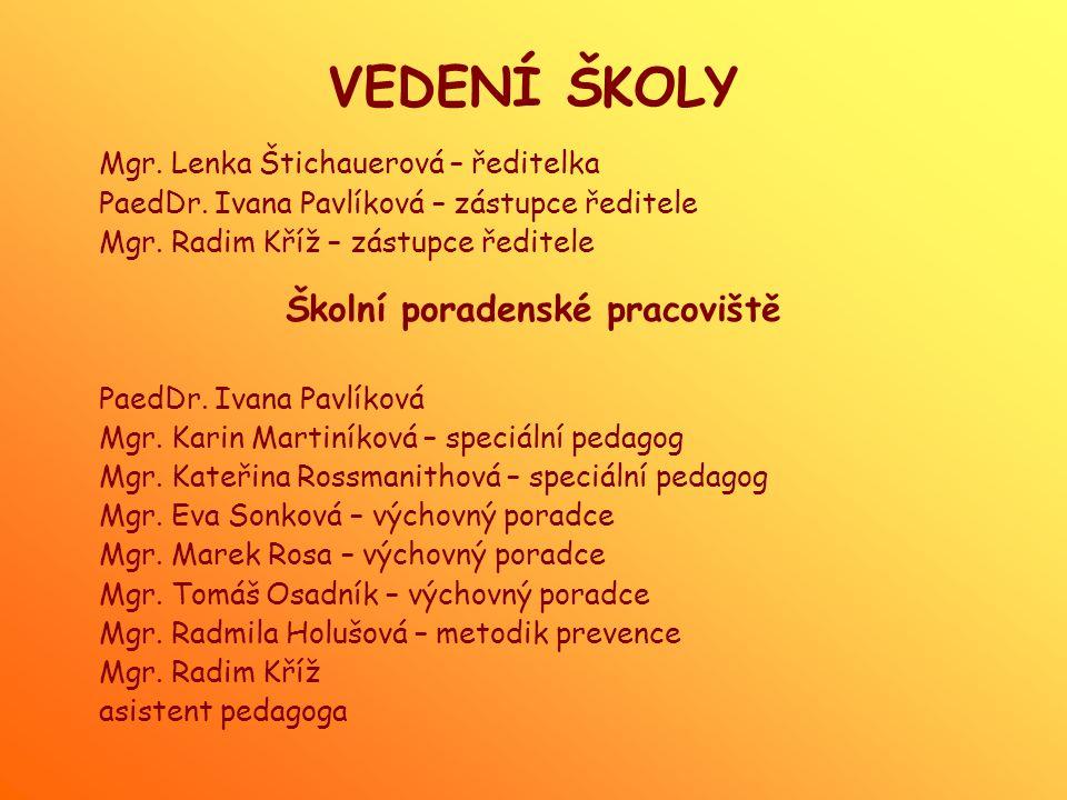 VEDENÍ ŠKOLY Mgr.Lenka Štichauerová – ředitelka PaedDr.